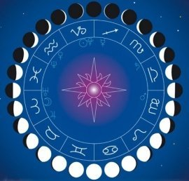Phases of the Moon by february by years