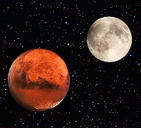 Aspect of the Moon and Mars