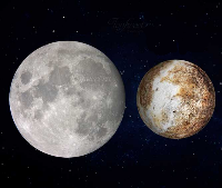 Aspect of the Moon and Pluto