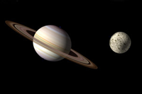 Aspect of Saturn and Pluto