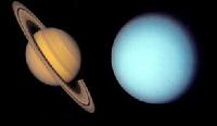 Aspect of Saturn and Uranus