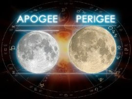 moon apogee astrology
