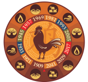 Rooster on the eastern horoscope