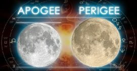 Apogee and perigee of the Moon